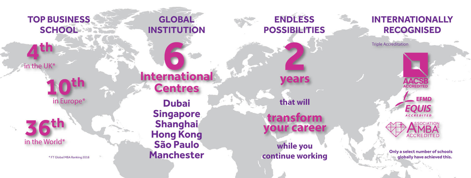Why The Manchester Global MBA programme?